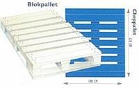 blok and chep pallets